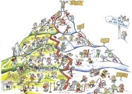 DSV Trainingspyramide